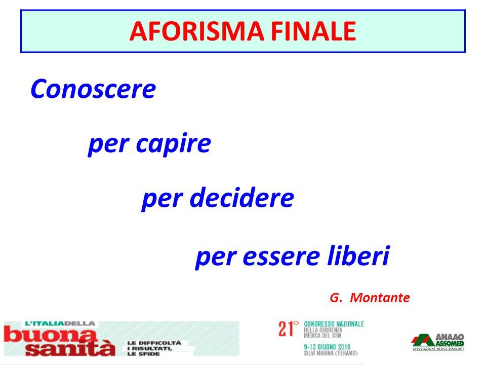 Conoscere per capire per decidere per essere liberi G. Montante AFORISMA FINALE