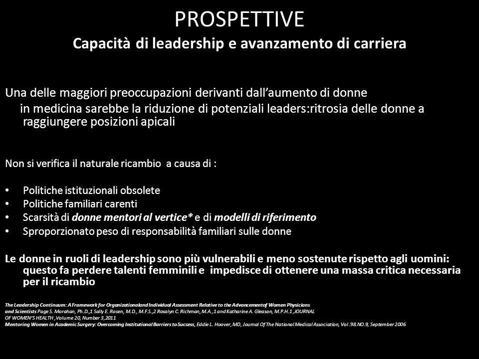 PROSPETTIVE Capacità di leadership e avanzamento di carriera Una delle maggiori preoccupazioni derivanti dallaumento di donne in medicina sarebbe la r