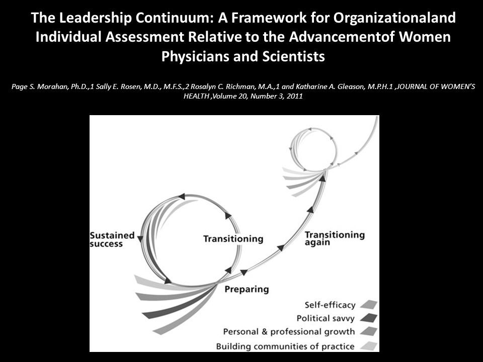 The Leadership Continuum: A Framework for Organizationaland Individual Assessment Relative to the Advancementof Women Physicians and Scientists Page S