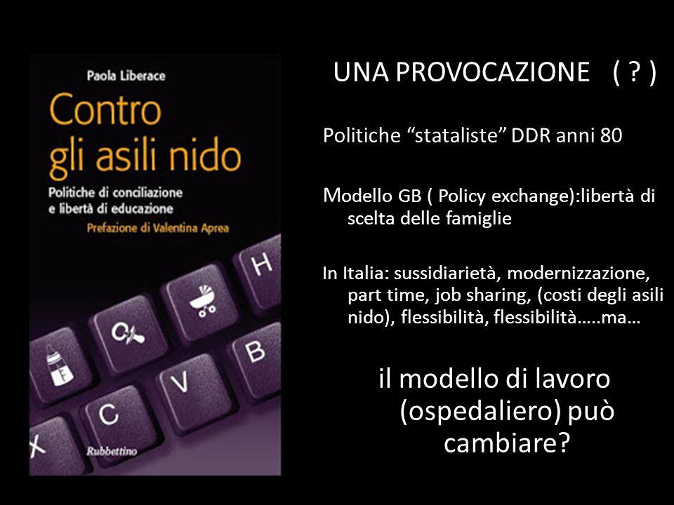 UNA PROVOCAZIONE ( ? ) Politiche stataliste DDR anni 80 M odello GB ( Policy exchange):libertà di scelta delle famiglie In Italia: sussidiarietà, mode