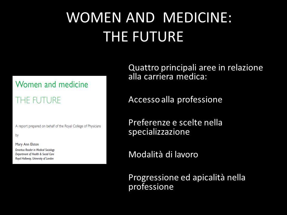 WOMEN AND MEDICINE: THE FUTURE Quattro principali aree in relazione alla carriera medica: Accesso alla professione Preferenze e scelte nella specializzazione Modalità di lavoro Progressione ed apicalità nella professione