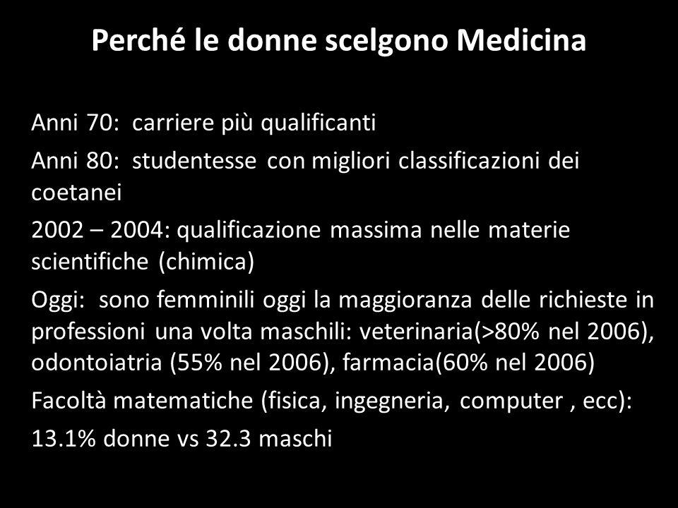 Perché le donne scelgono Medicina Anni 70: carriere più qualificanti Anni 80: studentesse con migliori classificazioni dei coetanei 2002 – 2004: quali