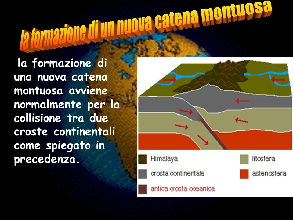 la formazione di una nuova catena montuosa avviene normalmente per la collisione tra due croste continentali come spiegato in precedenza.