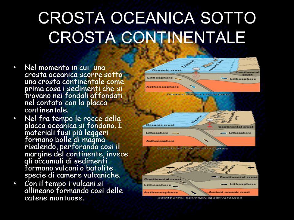 CROSTA OCEANICA SOTTO CROSTA CONTINENTALE Nel momento in cui una crosta oceanica scorre sotto una crosta continentale come prima cosa i sedimenti che
