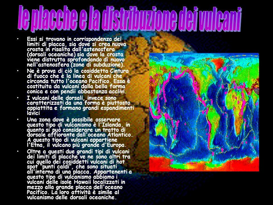 Essi si trovano in corrispondenza dei limiti di placca, sia dove si crea nuova crosta in risalita dall'astenosfera (dorsali oceaniche) sia dove la cro