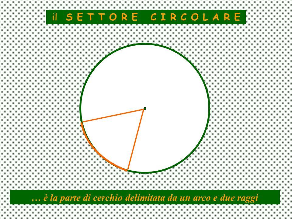 il S E T T O R E C I R C O L A R E … è la parte di cerchio delimitata da un arco e due raggi