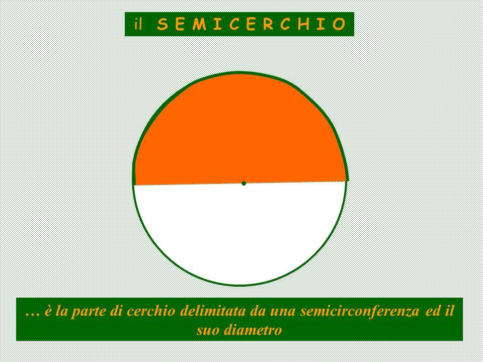 il S E M I C E R C H I O … è la parte di cerchio delimitata da una semicirconferenza ed il suo diametro