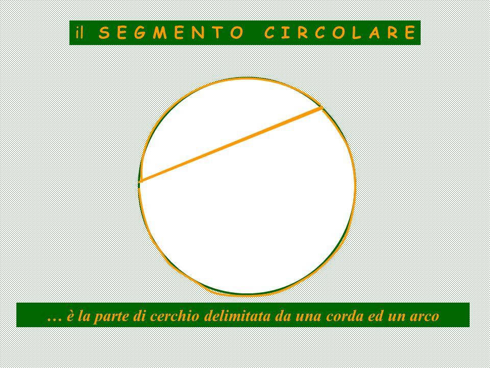il S E G M E N T O C I R C O L A R E … è la parte di cerchio delimitata da una corda ed un arco