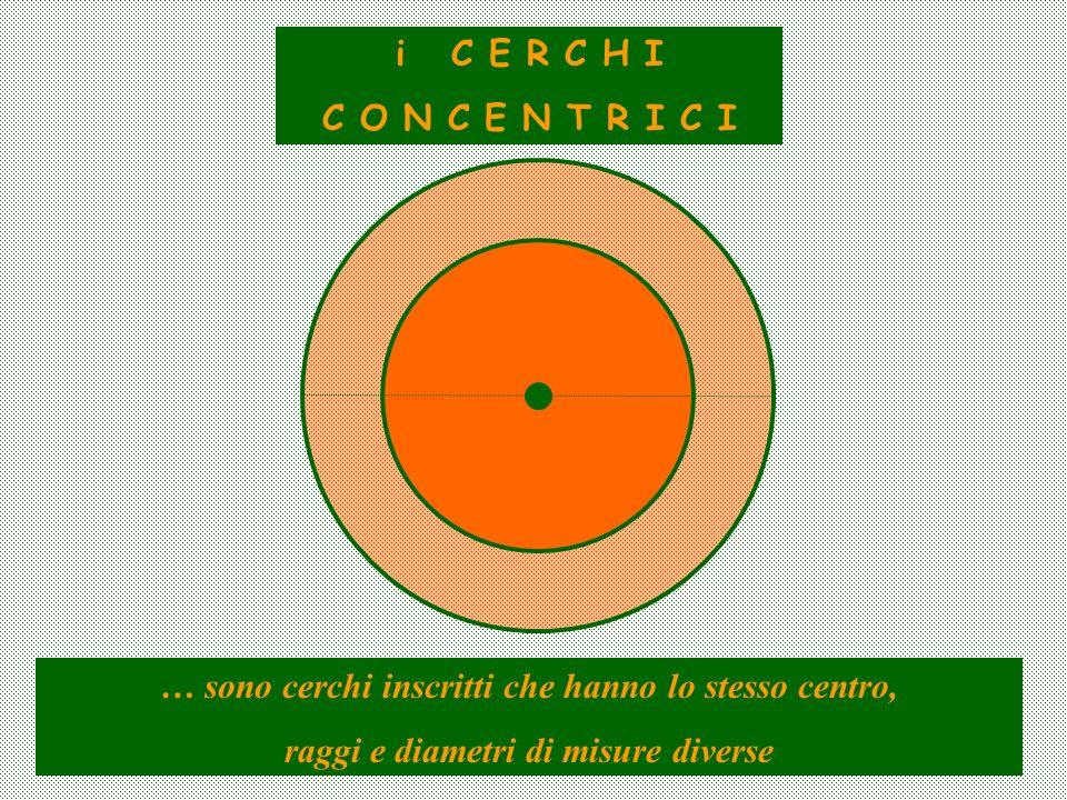 i C E R C H I C O N C E N T R I C I … sono cerchi inscritti che hanno lo stesso centro, raggi e diametri di misure diverse