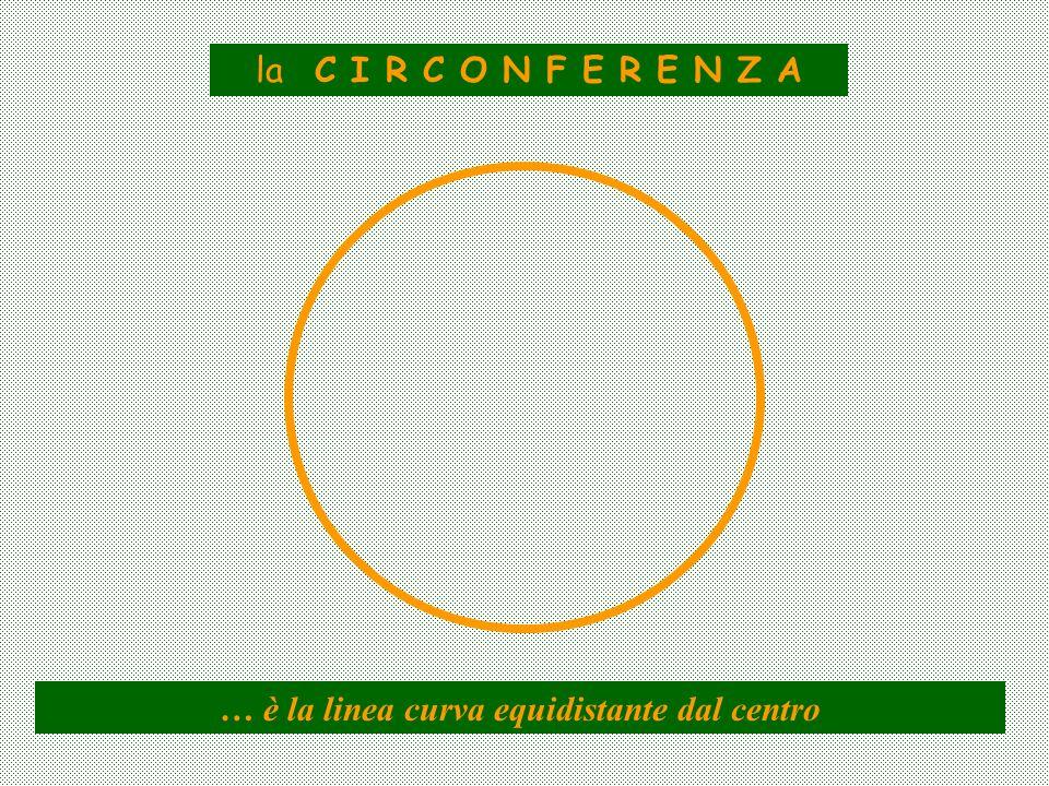 la C I R C O N F E R E N Z A … è la linea curva equidistante dal centro