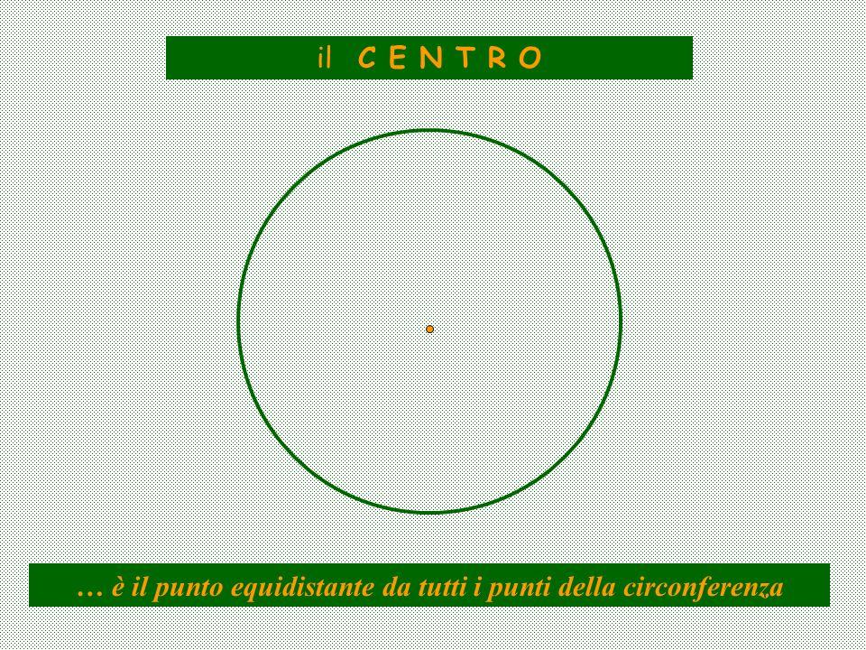 il C E N T R O … è il punto equidistante da tutti i punti della circonferenza