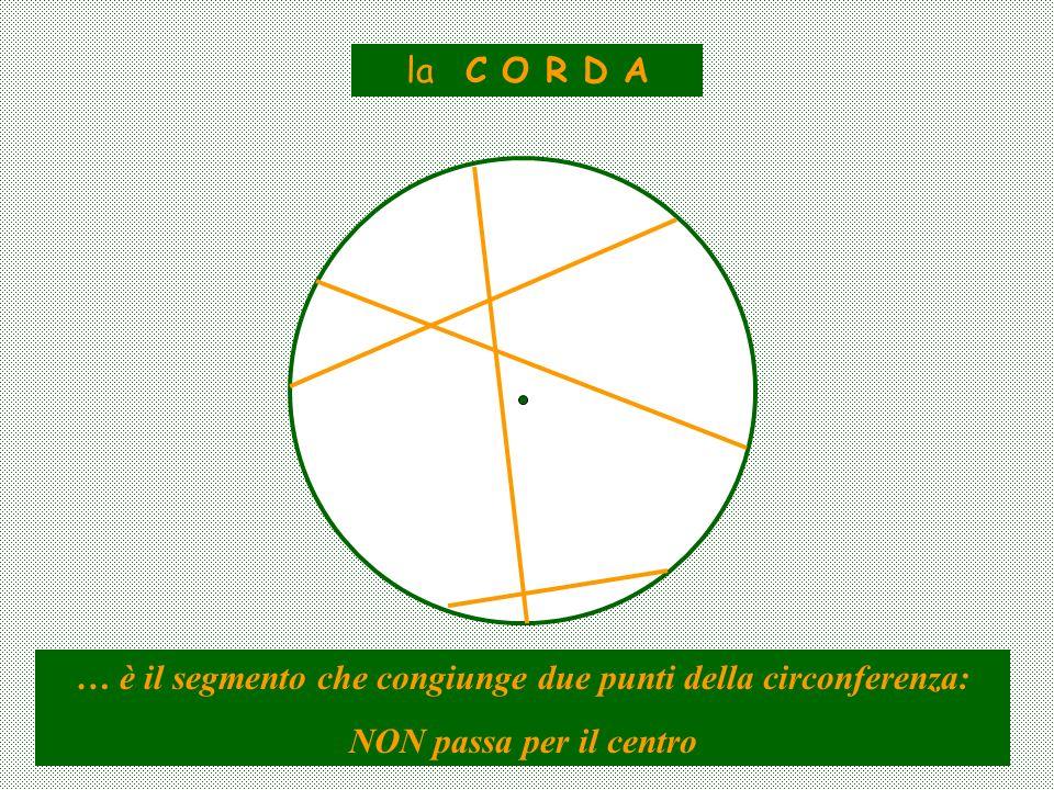 la C O R D A … è il segmento che congiunge due punti della circonferenza: NON passa per il centro