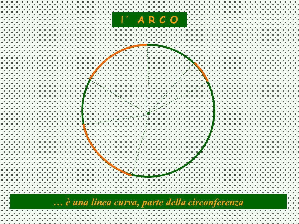 l A R C O … è una linea curva, parte della circonferenza