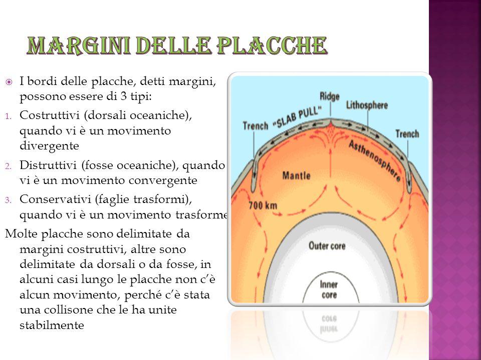 I bordi delle placche, detti margini, possono essere di 3 tipi: 1. Costruttivi (dorsali oceaniche), quando vi è un movimento divergente 2. Distruttivi