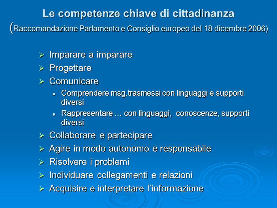 Le competenze chiave di cittadinanza ( Raccomandazione Parlamento e Consiglio europeo del 18 dicembre 2006) Imparare a imparare Imparare a imparare Pr