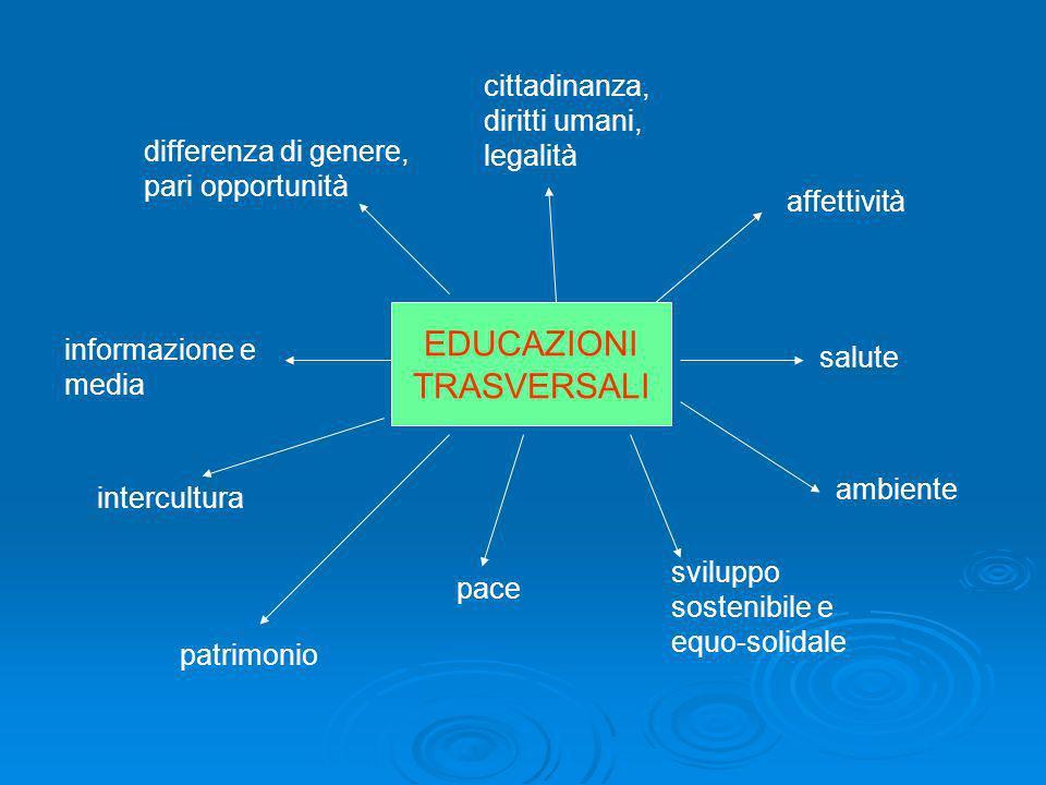 EDUCAZIONI TRASVERSALI intercultura pace sviluppo sostenibile e equo-solidale ambiente salute affettività cittadinanza, diritti umani, legalità differ