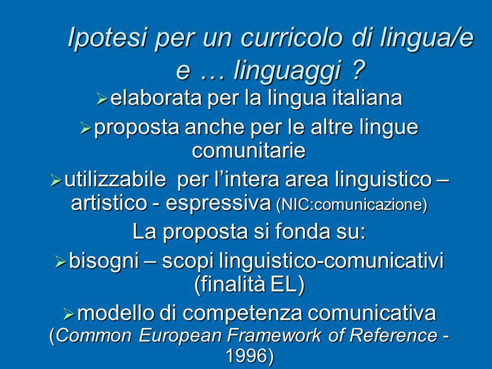 Ipotesi per un curricolo di lingua/e e … linguaggi ? elaborata per la lingua italiana elaborata per la lingua italiana proposta anche per le altre lin