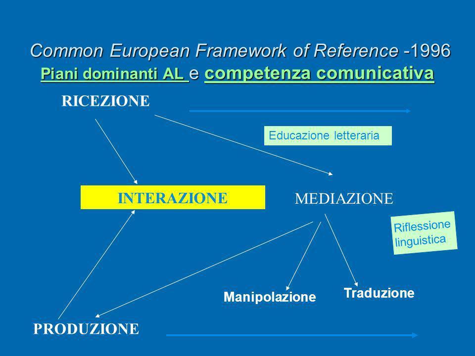 Riflessionelinguistica Common European Framework of Reference -1996 Piani dominanti AL e competenza comunicativa Common European Framework of Referenc