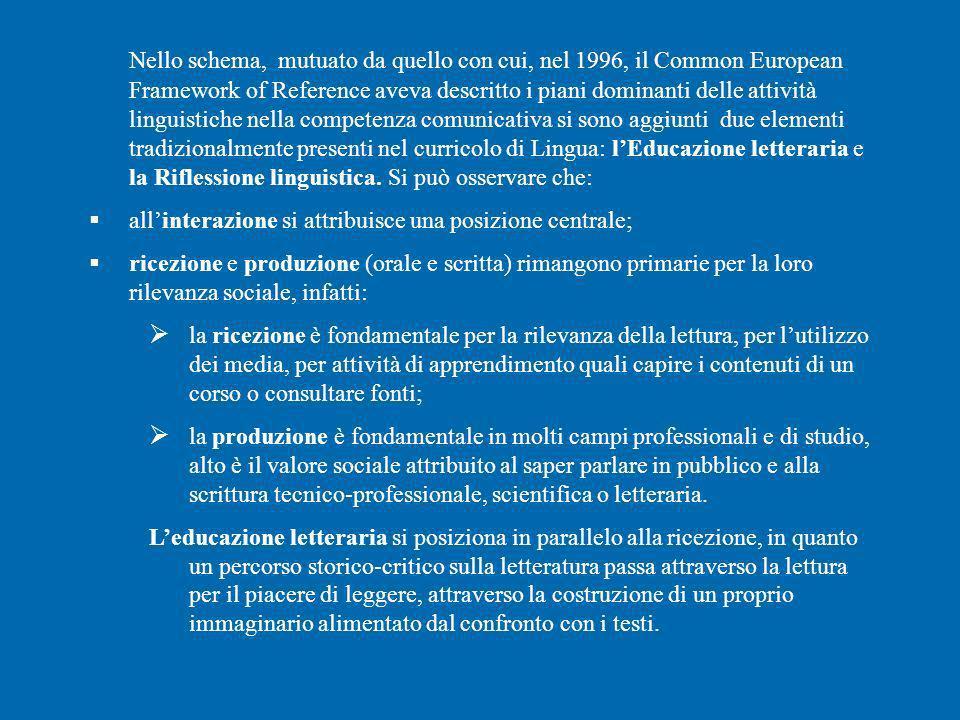 Nello schema, mutuato da quello con cui, nel 1996, il Common European Framework of Reference aveva descritto i piani dominanti delle attività linguist