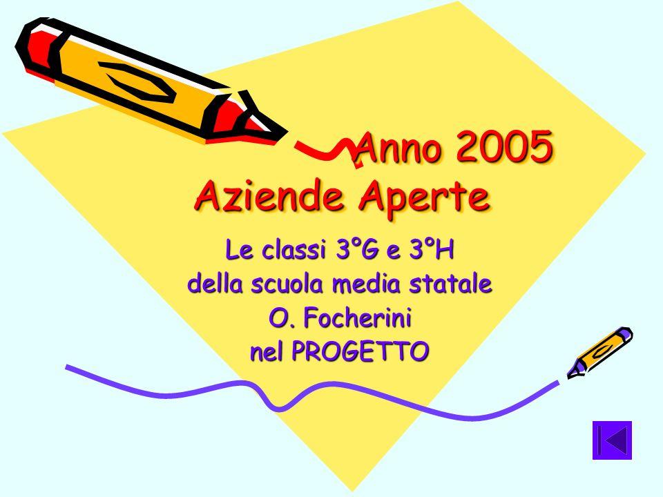 Anno 2005 Aziende Aperte Anno 2005 Aziende Aperte Le classi 3°G e 3°H della scuola media statale O. Focherini nel PROGETTO
