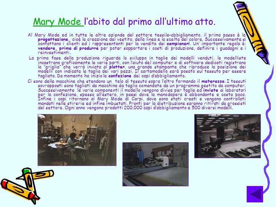 Mary Mode Mary Mode labito dal primo allultimo atto. Al Mary Mode ed in tutte le altre aziende del settore tessile-abbigliamento, il primo passo è la