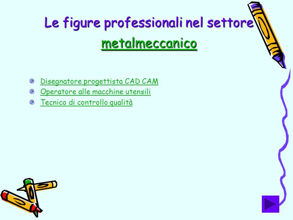 Le figure professionali nel settore metalmeccanico metalmeccanico Disegnatore progettista CAD CAM Operatore alle macchine utensili Tecnico di controll