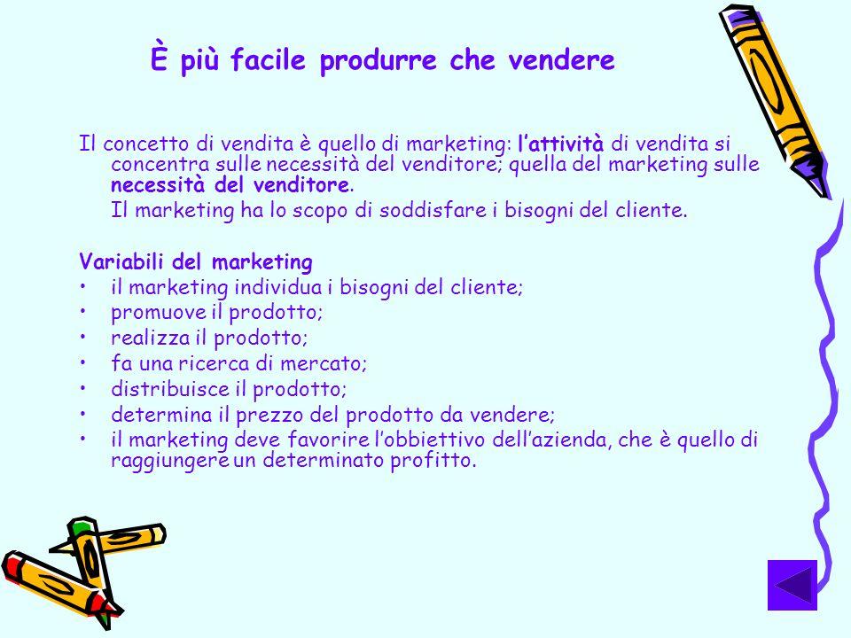 È più facile produrre che vendere Il concetto di vendita è quello di marketing: lattività di vendita si concentra sulle necessità del venditore; quell