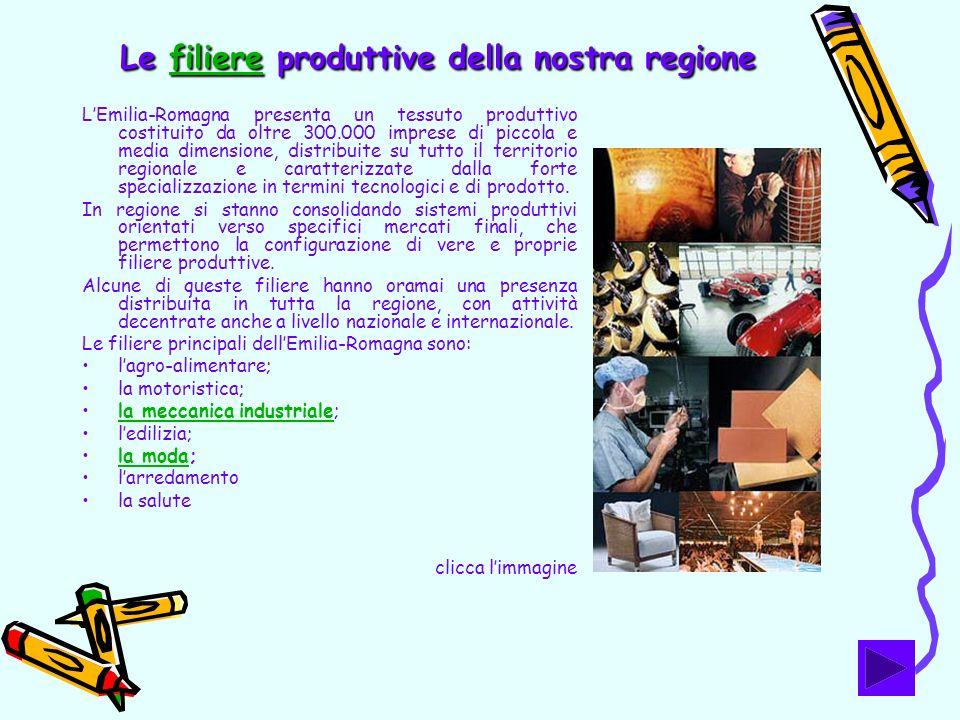Le filiere produttive della nostra regione filiere LEmilia-Romagna presenta un tessuto produttivo costituito da oltre 300.000 imprese di piccola e med