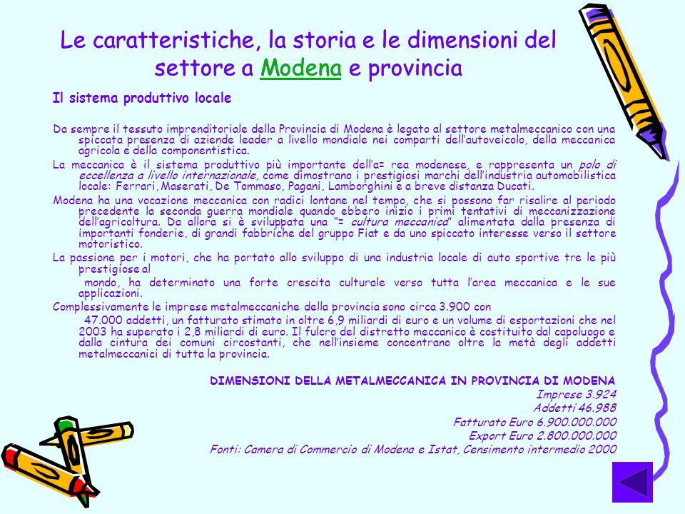 Le caratteristiche, la storia e le dimensioni del settore a Modena e provincia Il sistema produttivo locale Da sempre il tessuto imprenditoriale della