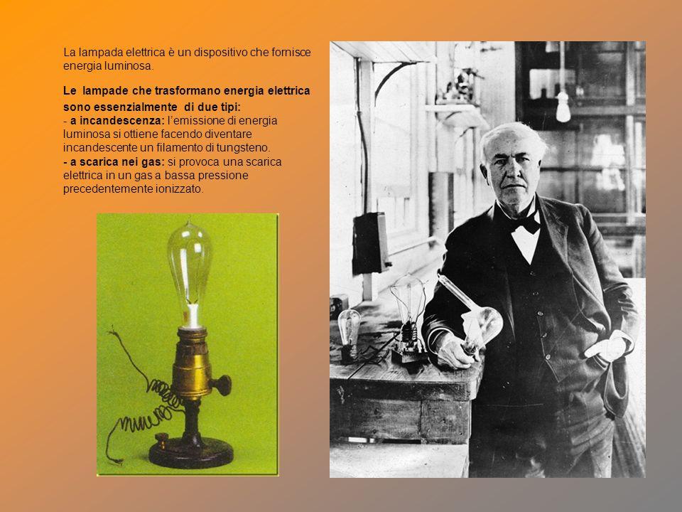Dai tempi passati ai giorni nostri Grazie a questi grandi scienziati e alle loro invenzioni è stata aperta la strada per le grandi conquiste tecnologiche di oggi e il mondo ha cambiato faccia … Agnese V.