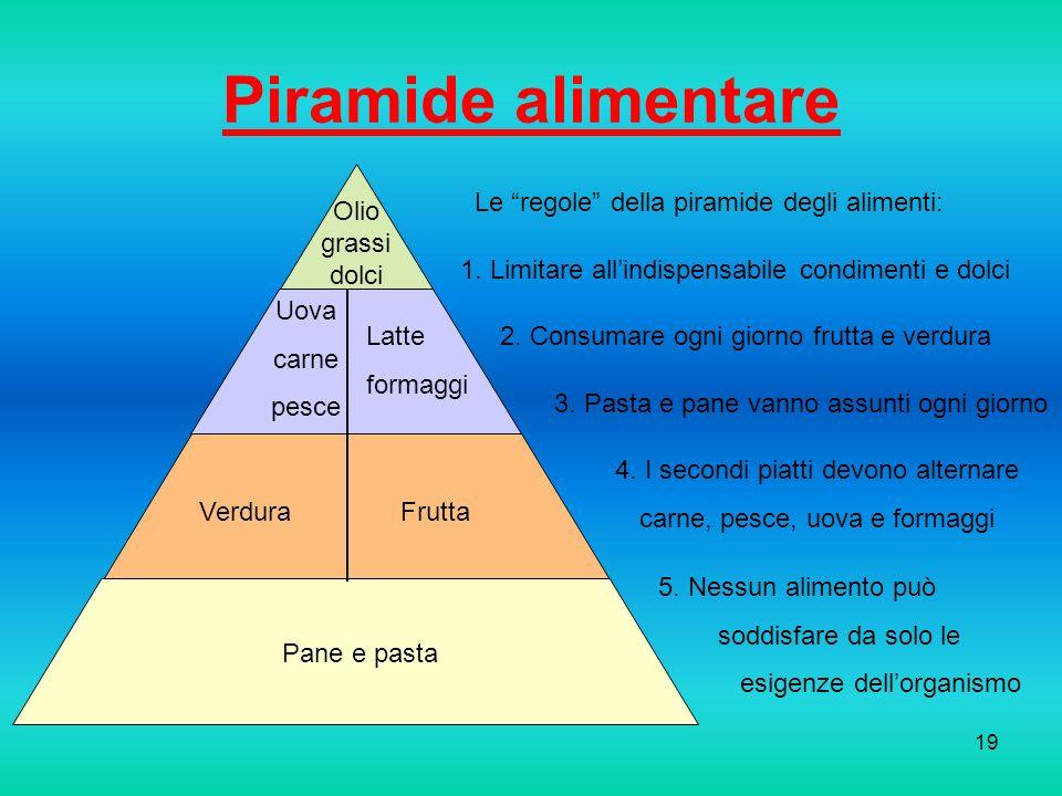 19 Piramide alimentare Olio grassi dolci Latte formaggi Uova carne pesce VerduraFrutta Pane e pasta Le regole della piramide degli alimenti: 1. Limita