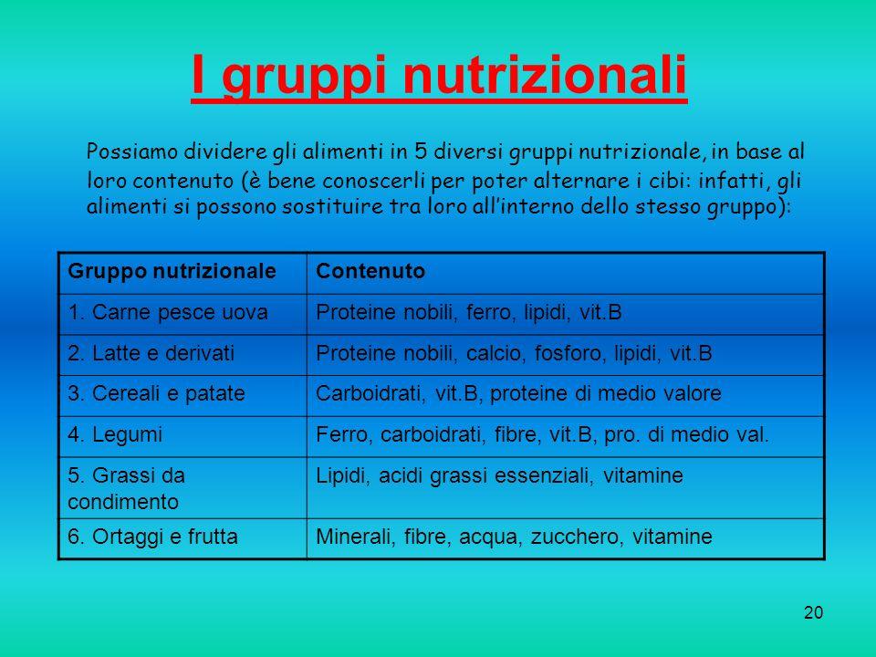 20 I gruppi nutrizionali Possiamo dividere gli alimenti in 5 diversi gruppi nutrizionale, in base al loro contenuto (è bene conoscerli per poter alter