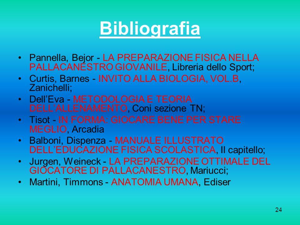 24 Bibliografia Pannella, Bejor - LA PREPARAZIONE FISICA NELLA PALLACANESTRO GIOVANILE, Libreria dello Sport; Curtis, Barnes - INVITO ALLA BIOLOGIA, V