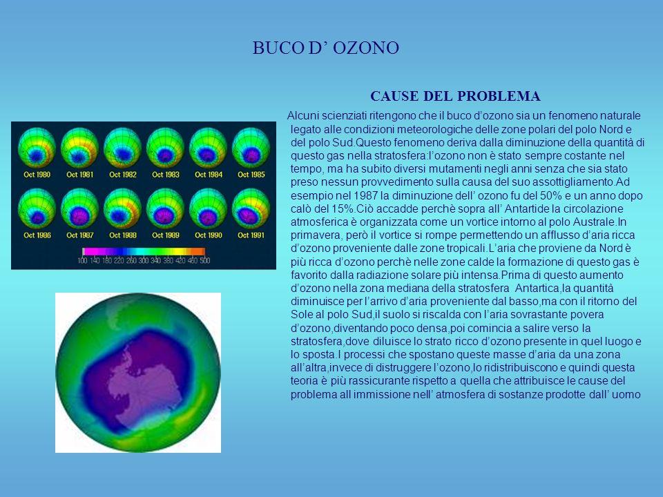 BUCO D OZONO CAUSE DEL PROBLEMA Alcuni scienziati ritengono che il buco dozono sia un fenomeno naturale legato alle condizioni meteorologiche delle zo