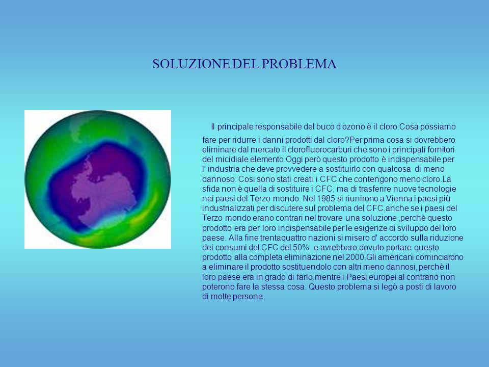 SOLUZIONE DEL PROBLEMA Il principale responsabile del buco d ozono è il cloro.Cosa possiamo fare per ridurre i danni prodotti dal cloro?Per prima cosa si dovrebbero eliminare dal mercato il clorofluorocarburi che sono i principali fornitori del micidiale elemento.Oggi però questo prodotto è indispensabile per l industria che deve provvedere a sostituirlo con qualcosa di meno dannoso.