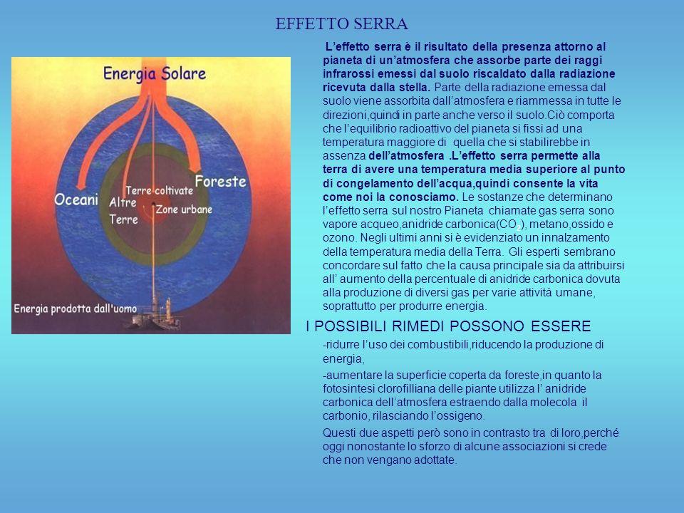 EFFETTO SERRA Leffetto serra è il risultato della presenza attorno al pianeta di unatmosfera che assorbe parte dei raggi infrarossi emessi dal suolo riscaldato dalla radiazione ricevuta dalla stella.
