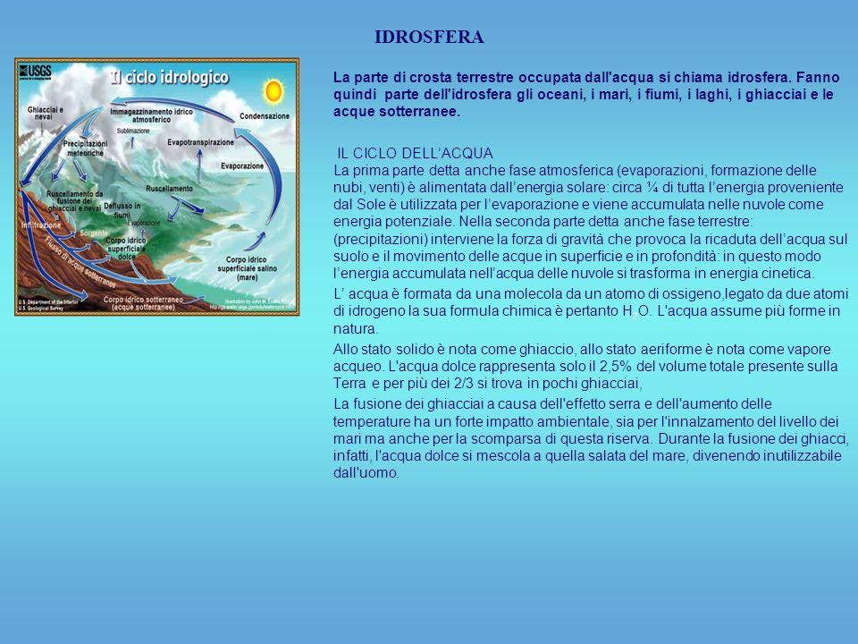 IDROSFERA La parte di crosta terrestre occupata dall'acqua si chiama idrosfera. Fanno quindi parte dell'idrosfera gli oceani, i mari, i fiumi, i laghi