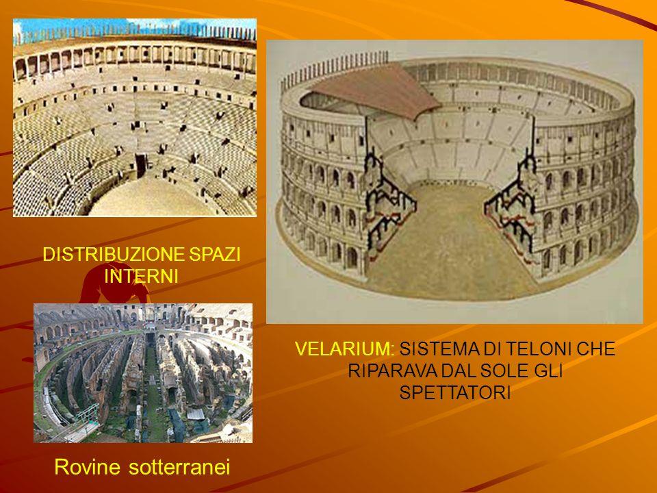 DISTRIBUZIONE SPAZI INTERNI VELARIUM: SISTEMA DI TELONI CHE RIPARAVA DAL SOLE GLI SPETTATORI Rovine sotterranei