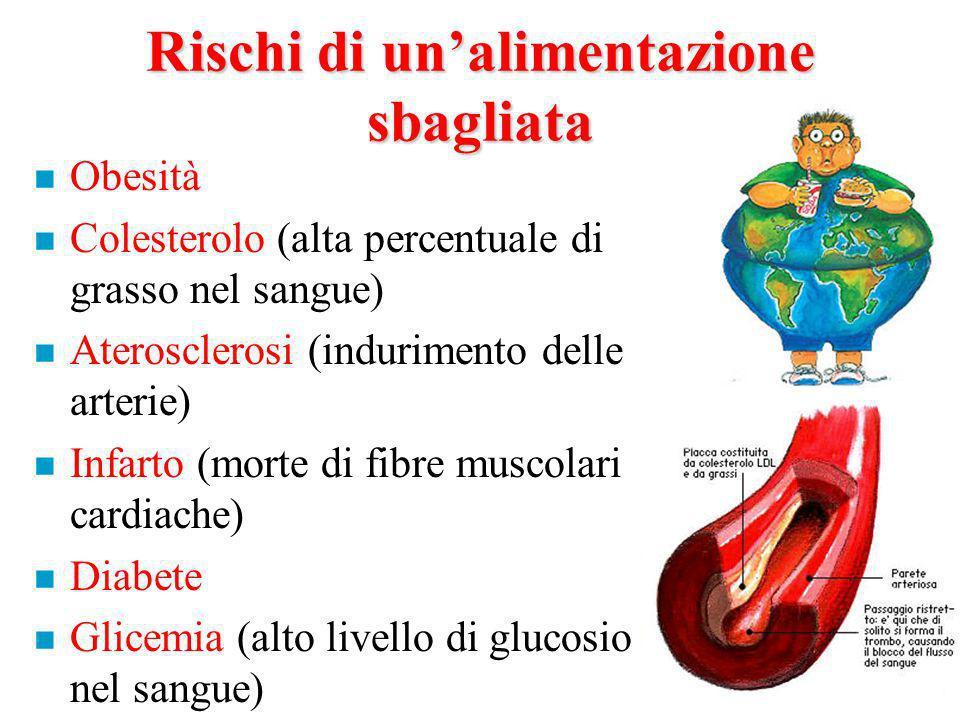 Rischi di unalimentazione sbagliata n Obesità n Colesterolo (alta percentuale di grasso nel sangue) n Aterosclerosi (indurimento delle arterie) n Infarto (morte di fibre muscolari cardiache) n Diabete n Glicemia (alto livello di glucosio nel sangue)