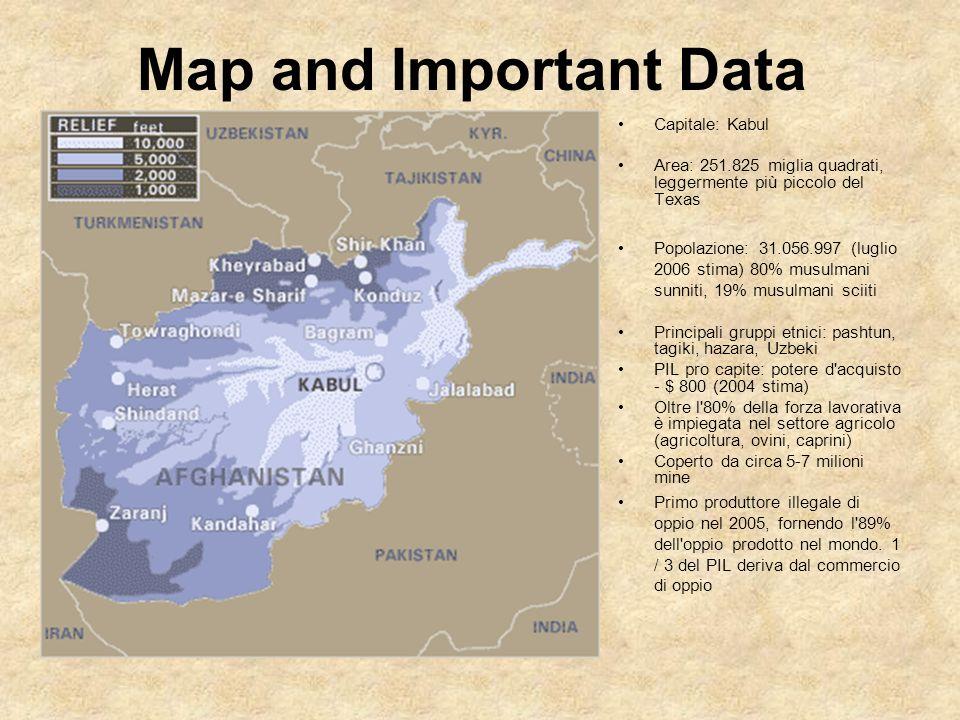Capitale: Kabul Area: 251.825 miglia quadrati, leggermente più piccolo del Texas Popolazione: 31.056.997 (luglio 2006 stima) 80% musulmani sunniti, 19