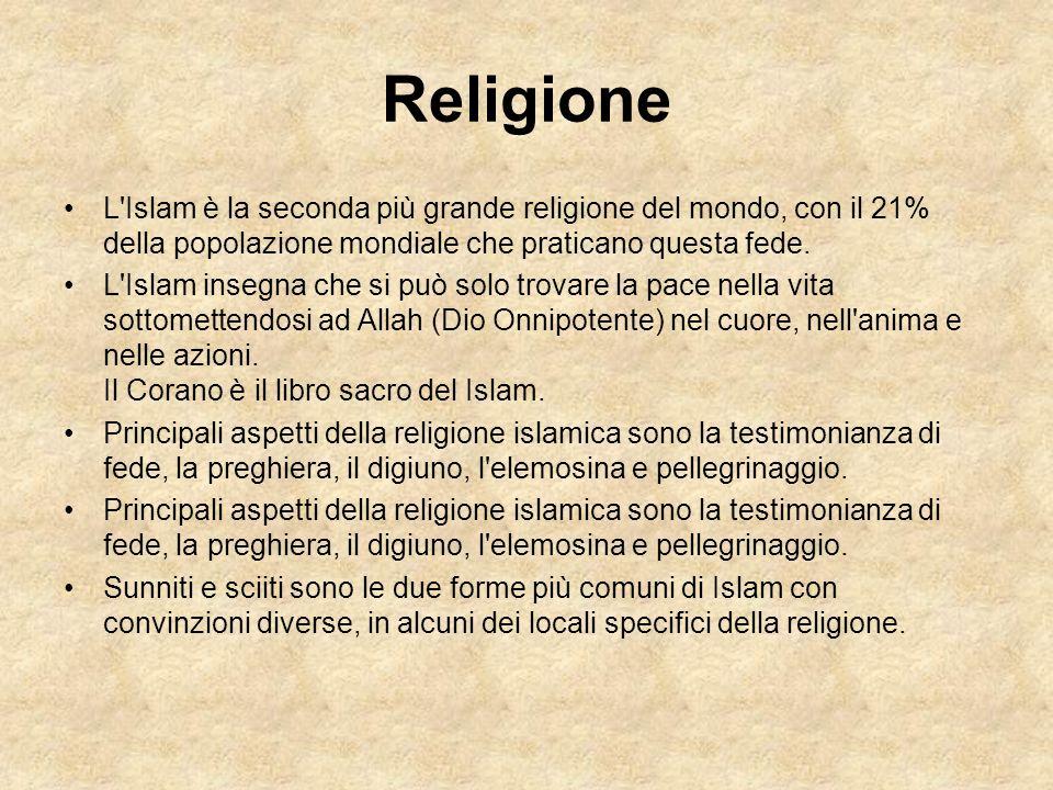 Religione L'Islam è la seconda più grande religione del mondo, con il 21% della popolazione mondiale che praticano questa fede. L'Islam insegna che si