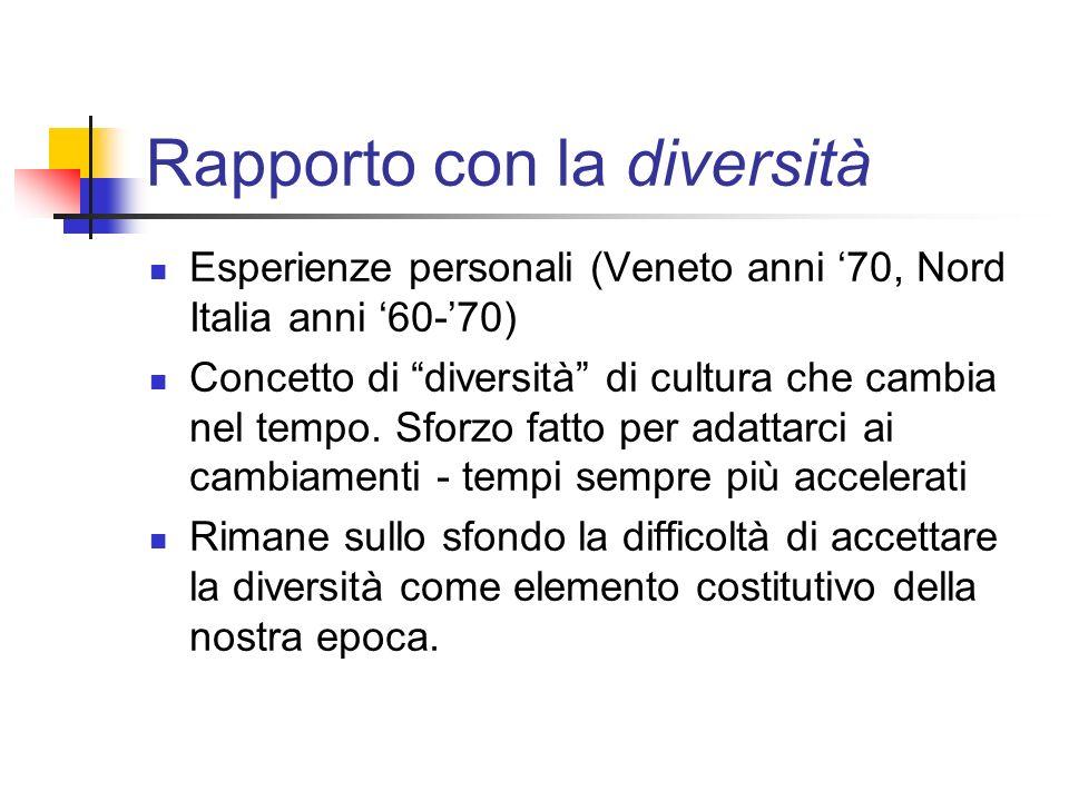 Rapporto con la diversità Esperienze personali (Veneto anni 70, Nord Italia anni 60-70) Concetto di diversità di cultura che cambia nel tempo. Sforzo