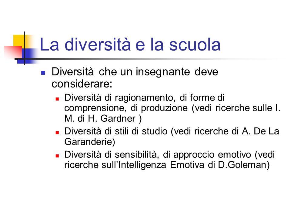 La diversità e la scuola Diversità che un insegnante deve considerare: Diversità di ragionamento, di forme di comprensione, di produzione (vedi ricerc