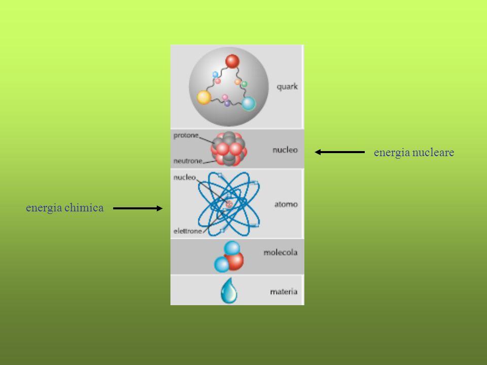 energia chimica energia nucleare