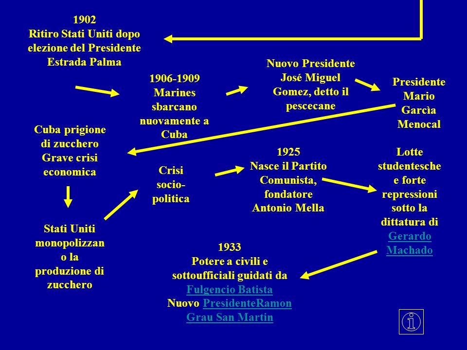 1902 Ritiro Stati Uniti dopo elezione del Presidente Estrada Palma 1906-1909 Marines sbarcano nuovamente a Cuba Nuovo Presidente José Miguel Gomez, de