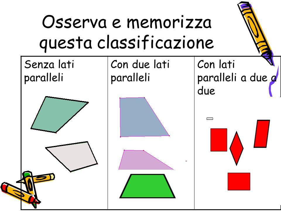 Osserva e memorizza questa classificazione Senza lati paralleli Con due lati paralleli Con lati paralleli a due a due