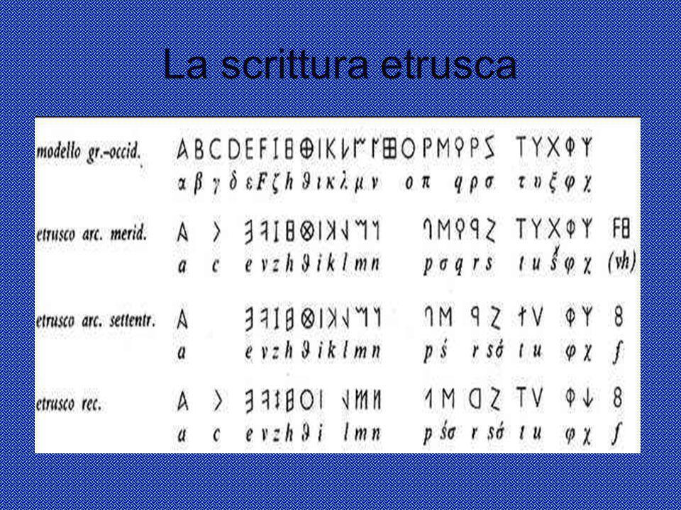 La scrittura etrusca