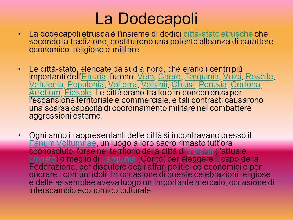 La Dodecapoli La dodecapoli etrusca è l'insieme di dodici città-stato etrusche che, secondo la tradizione, costituirono una potente alleanza di caratt