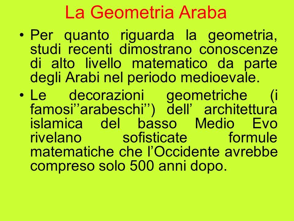 La Geometria Araba Per quanto riguarda la geometria, studi recenti dimostrano conoscenze di alto livello matematico da parte degli Arabi nel periodo m