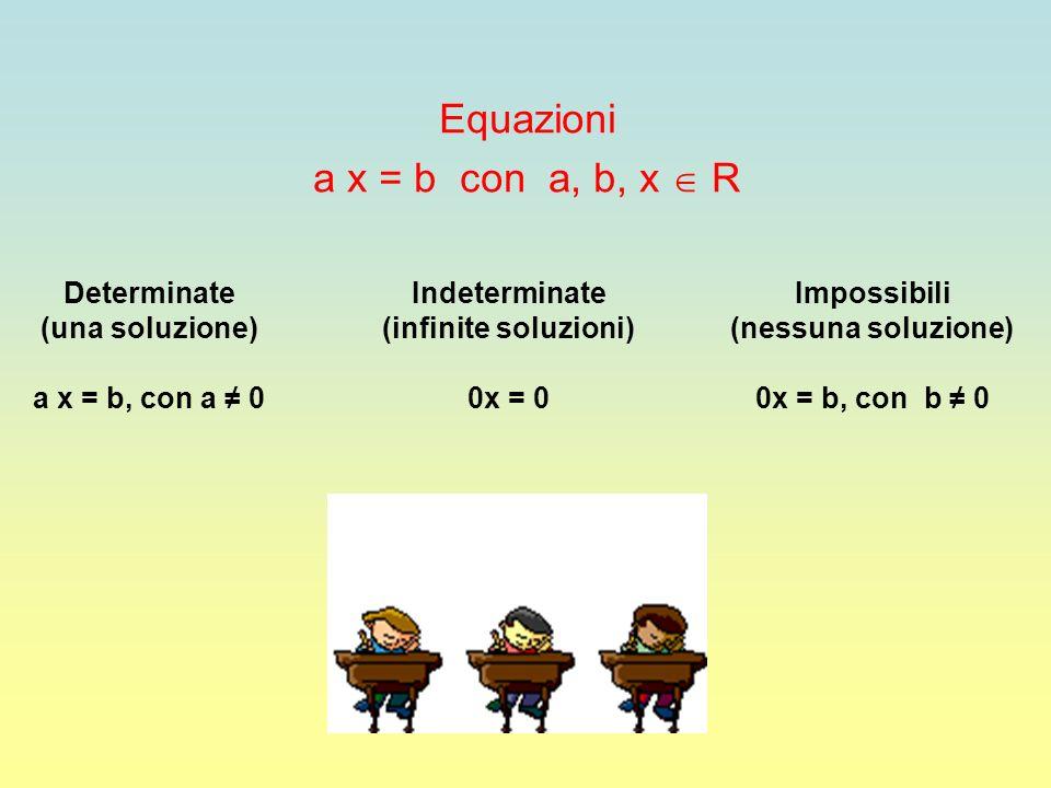 Equazioni a x = b con a, b, x R Determinate (una soluzione) a x = b, con a 0 Indeterminate (infinite soluzioni) 0x = 0 Impossibili (nessuna soluzione) 0x = b, con b 0